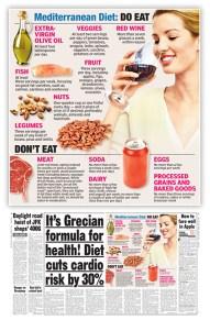 Graphic highlighting foods on the Mediterranean Diet.