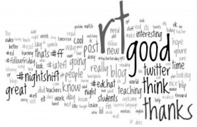Top tweeted words