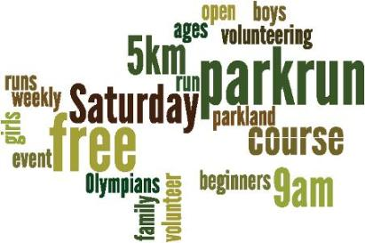 parkrun-wordle