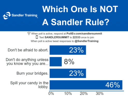 5-which-one-is-not-a-sandler-rule
