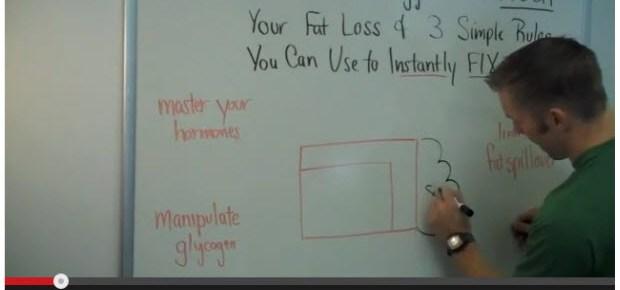 7 Keys to Rapid Fat Loss