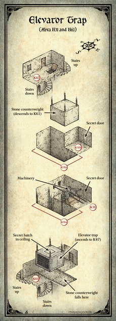 Mike Schley: Curse of Strahd &emdash; Curse of Strahd; Elevator Trap Diagram (Digital DM & Player Versions) $1.75