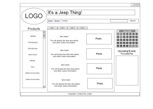 Wireframe Diagram | Mike's Penny For Your Thoughts Blog