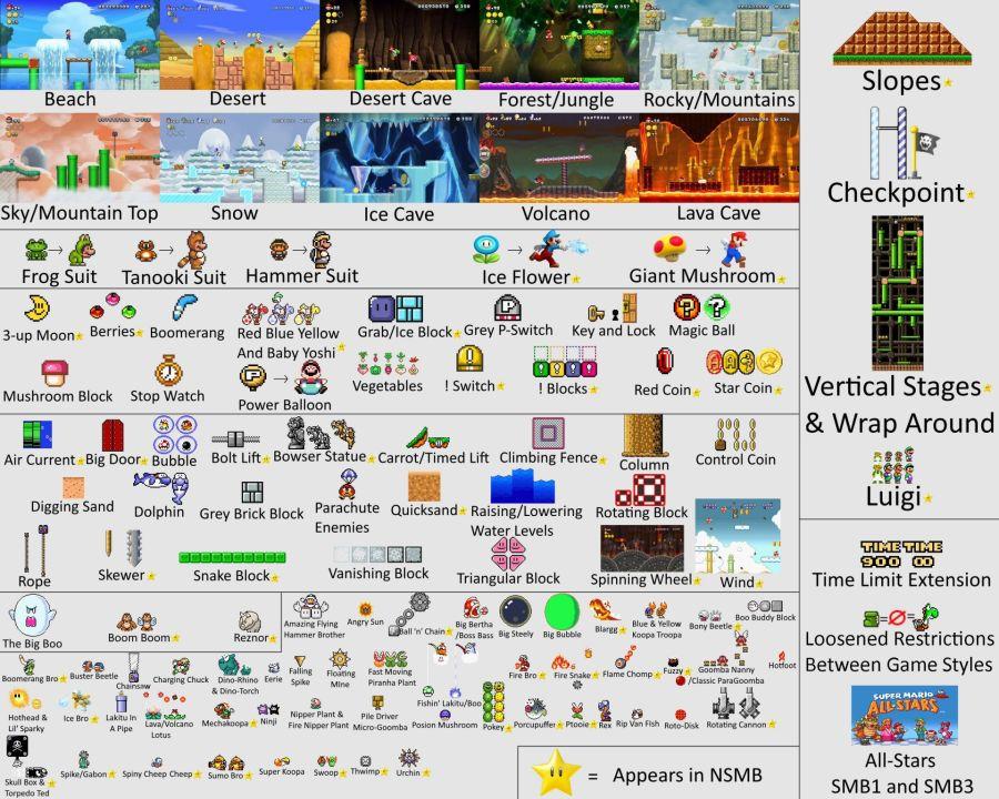 Pas-dans-Super-Mario-Maker.jpg