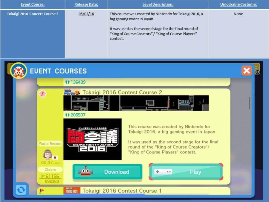 Tokaigi 2016 Contest Course 2