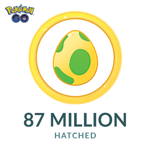 Pokemon Go Eggs hatched