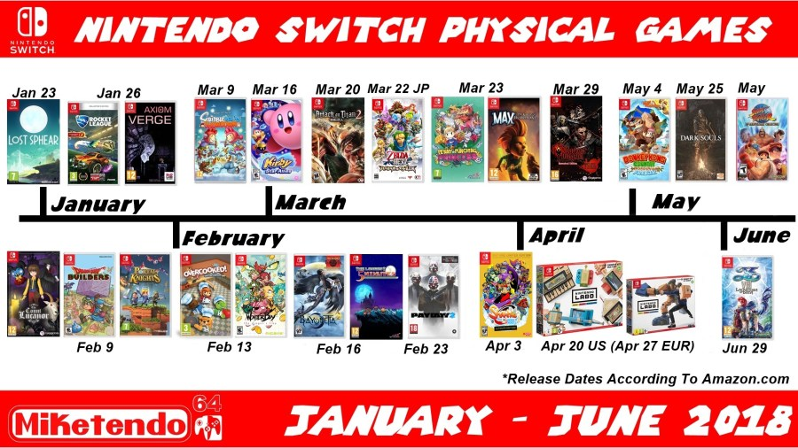 Switch Games 2018