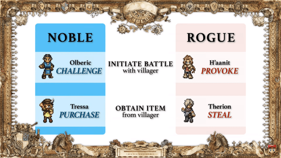 Octopath Traveller Noble And Rogue