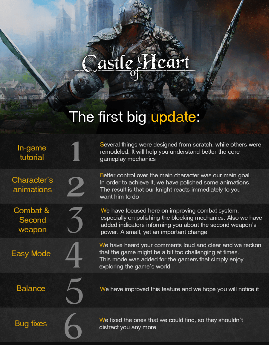 Castle Of Heart Update