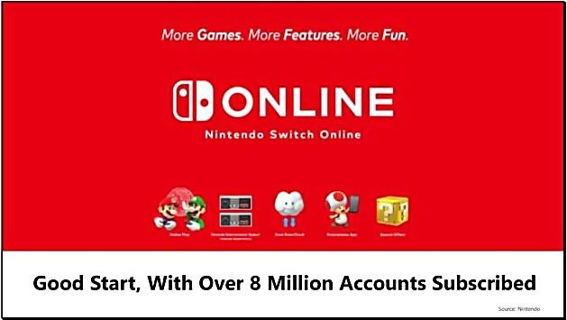 8 Million Subscribers