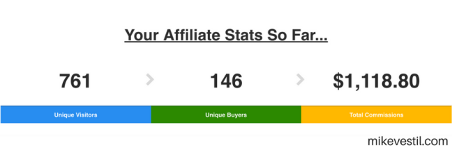 affiliate income made from clickfunnels results