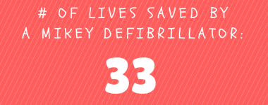 33-lives-saved
