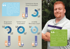 Annual Report Infographics 1