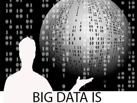 Big Data is Technology for the Future. Find out Why?