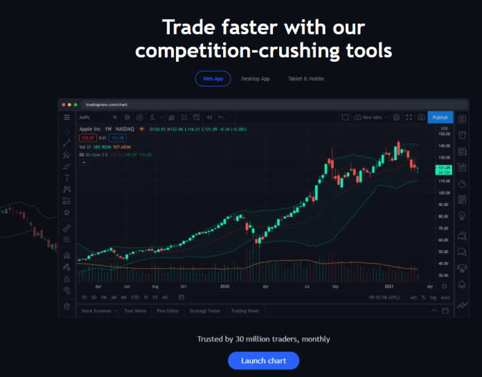 TradingView-Trading-Platform-capabilities-and-features