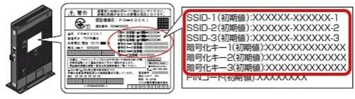 SSIDと暗号化キーが書かれたシールが貼ってありパソコンやスマートフォンのWi-Fi(無線)設定画面を見るとSSID1から3の電波が拾えるようになります。