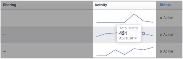 Pixel's status - GTM