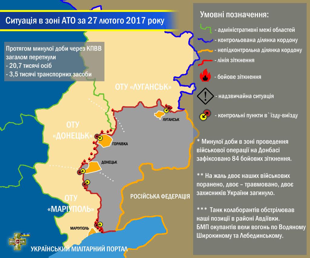Ситуація в зоні проведення військової операції на Донбасі за 27 лютого 2017 року
