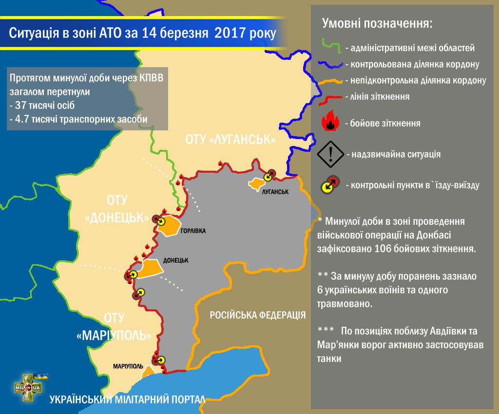 Ситуація в зоні проведення військової операції на Донбасі за 14 березня 2017 року