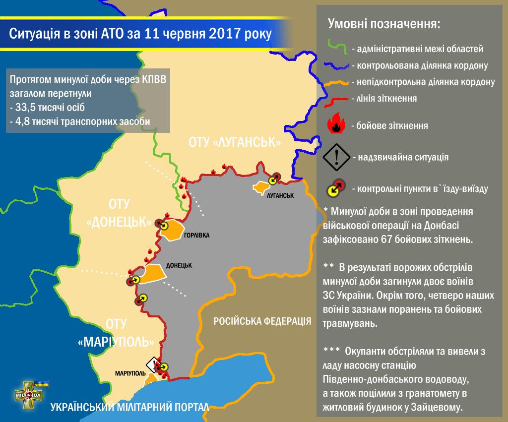 Ситуація в зоні проведення військової операції на Донбасі за 11 червня 2017 року