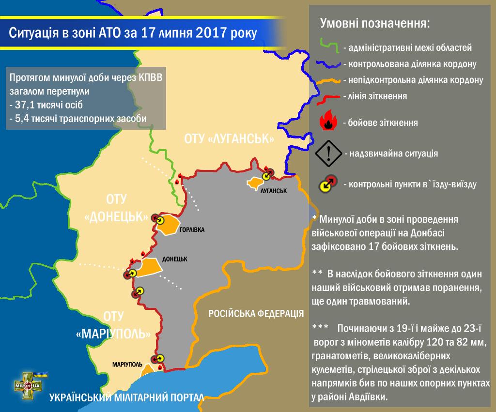 Ситуація в зоні проведення військової операції на Донбасі за 17 липня 2017 року