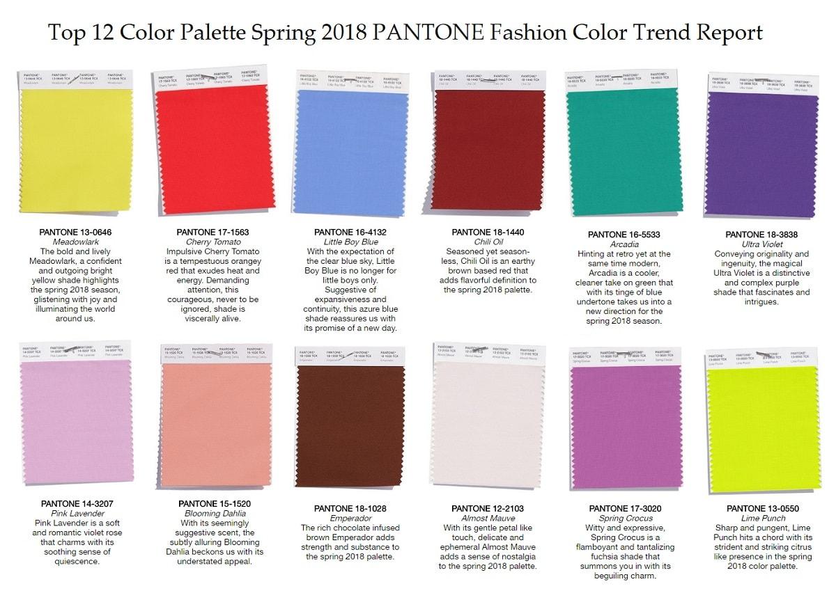 Модные цвета лето 2018 по версии пантон