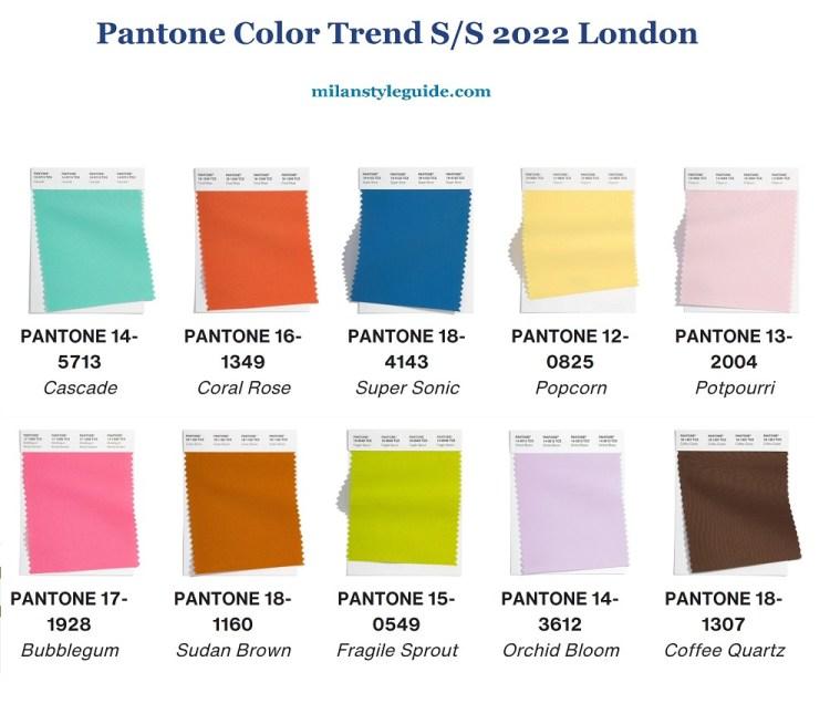 модные цвета весна лето Пантон палитра Лондона