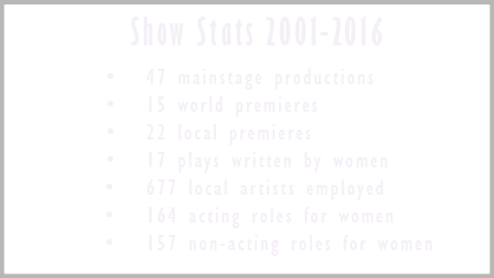 showstats2
