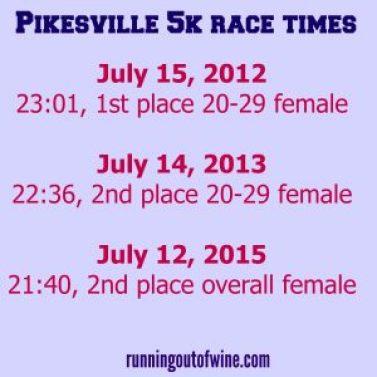 race times