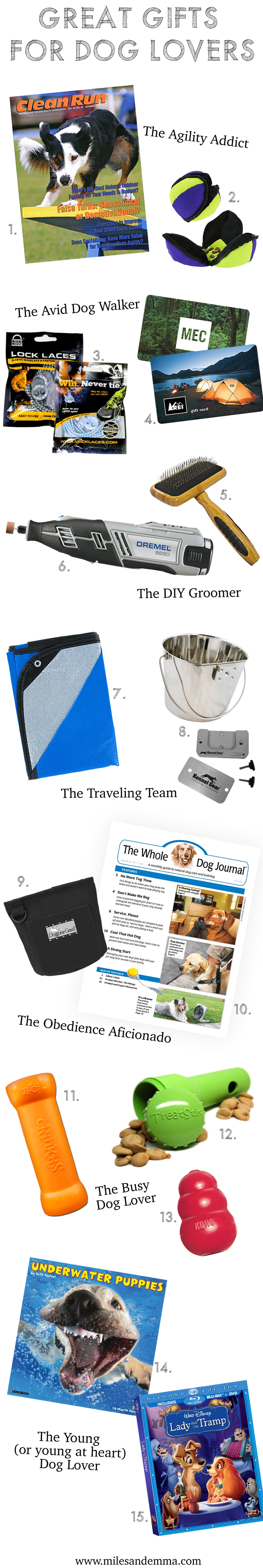 Great Gifts for Dog Lovers