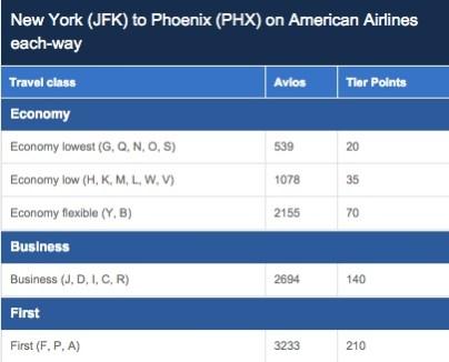 AA 2000 MILE flights