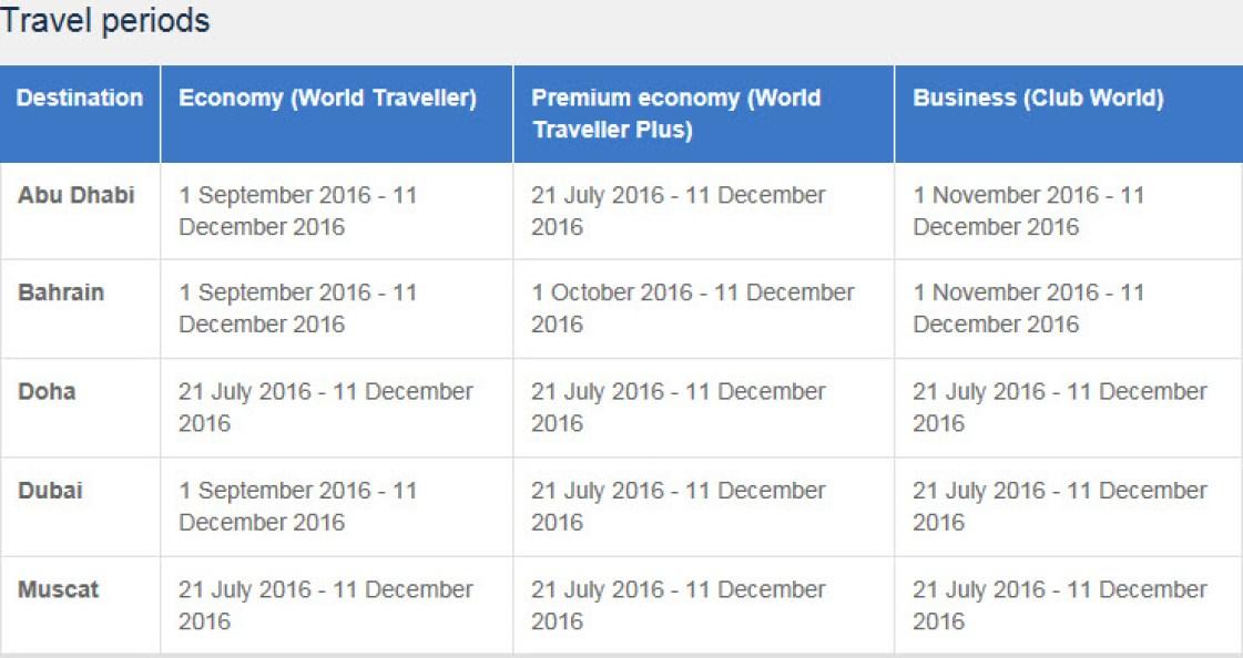 BA offer Dates