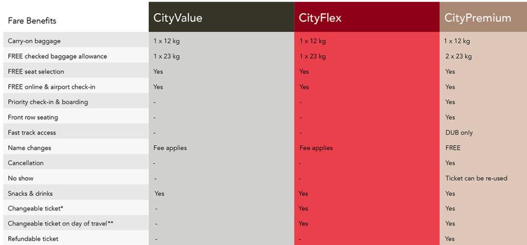 CityJet fares