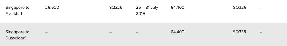 Screenshot 2019-06-19 at 7.57.46 AM