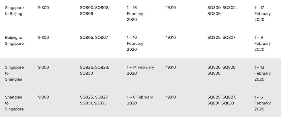 Screenshot 2020-01-15 at 9.56.49 PM
