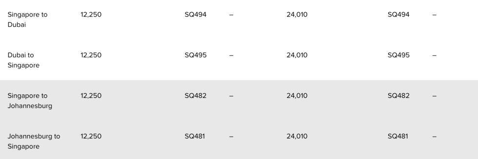 Screenshot 2020-01-15 at 9.58.19 PM