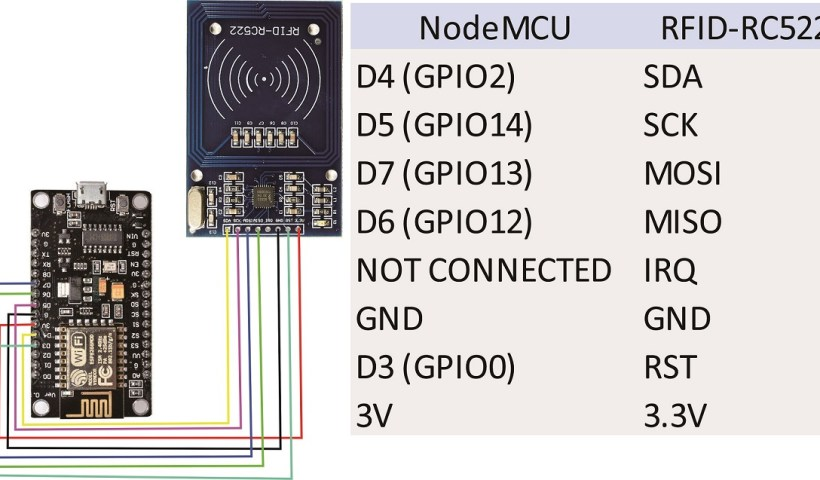 NodeMCU and RC522 RFID reader wiring diagram
