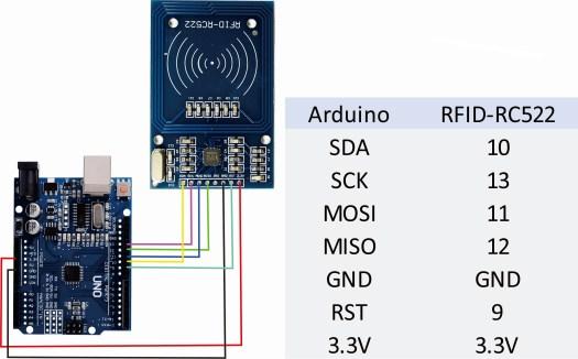 MFRC522 RFID reader arduino wiring