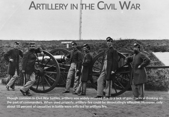 Click here for an interactive feature on artillery in the Civil War.