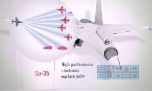 Sukhoi Su-35 Multi-role Air Superiority Fighter