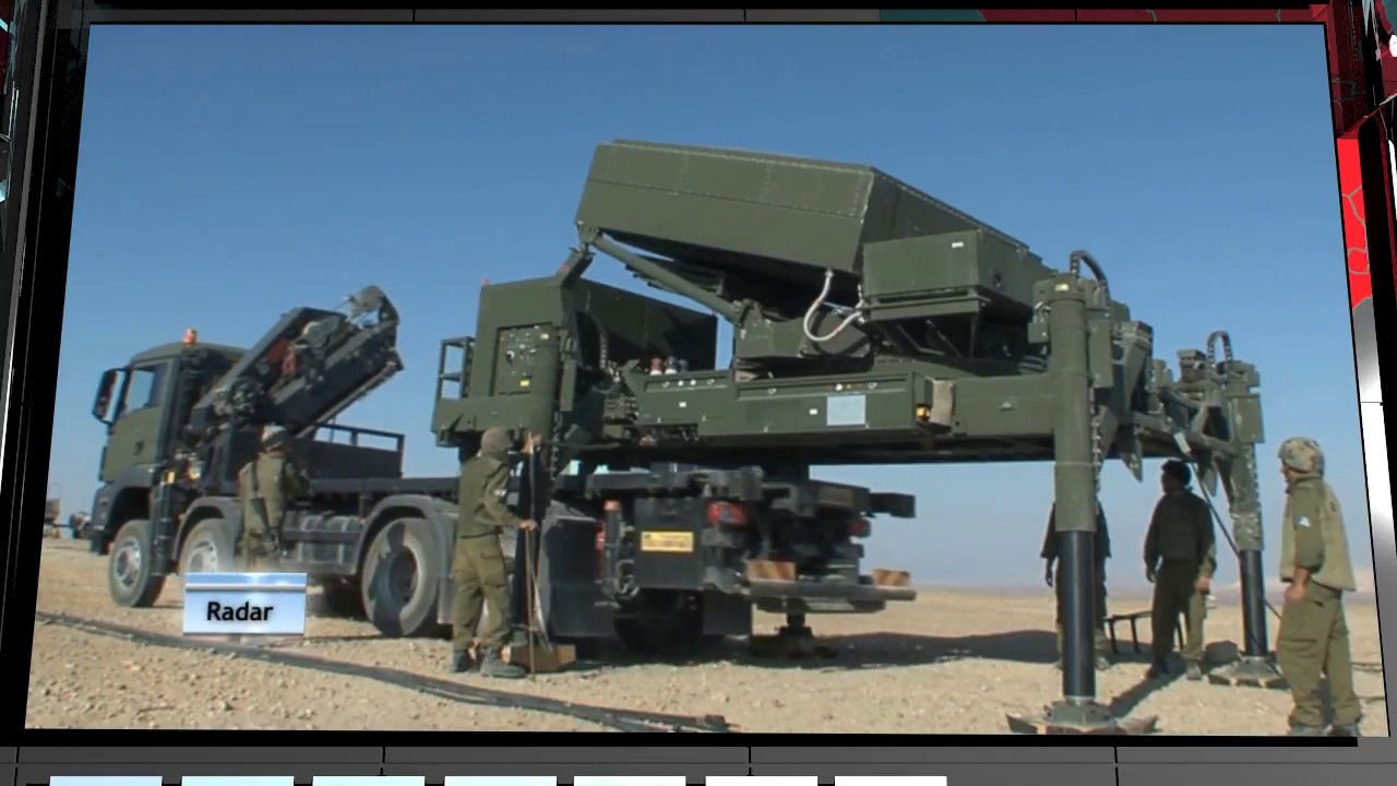Iron Dome Air Defence System