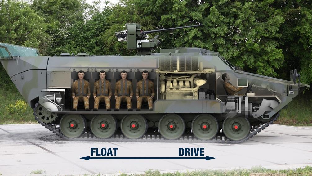 Krauss-Maffei Wegmann Amphibious Protected Vehicle Tracked (APVT)