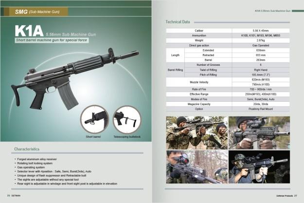 S & T Motiv K1 Sub Machine Gun