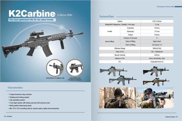 S & T Motiv K2 Carbine