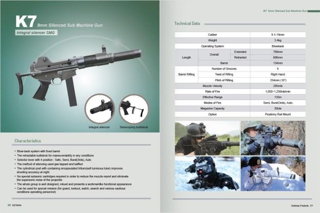 S & T Motiv K7 Silenced Sub Machine Gun