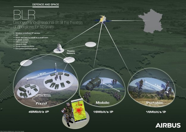 BLR-LTE Wireless tactical communications system