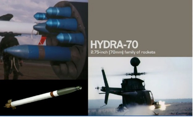 Hydra-70 2.75-inch (70mm) Family of Rockets