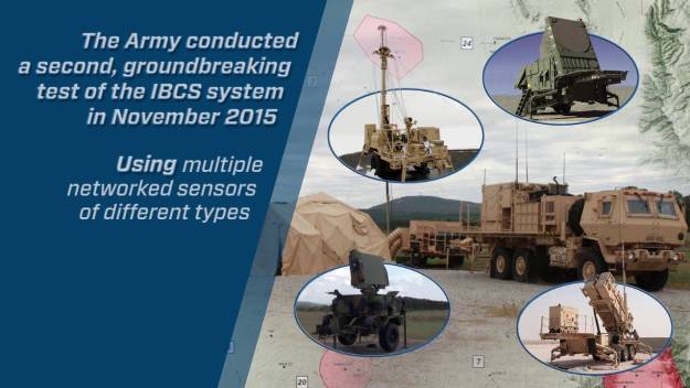 Integrated Air and Missile Defense Battle Command System (IBCS)