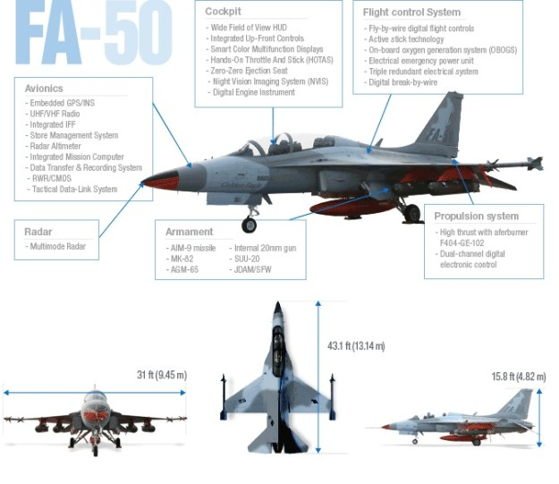 KAI FA-50 Fighting Eagle Light Combat Aircraft