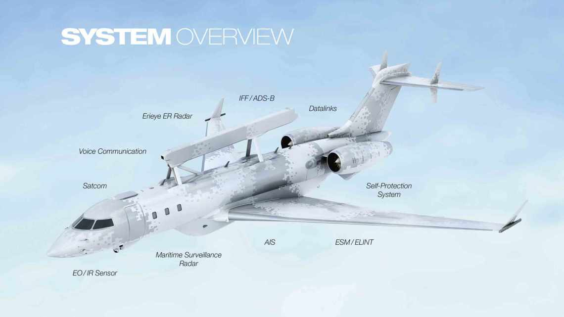 Saab GlobalEye airborne early warning & control (AEW&C)